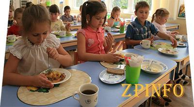 Питание детям в садиках и школах будут поставляться в срок