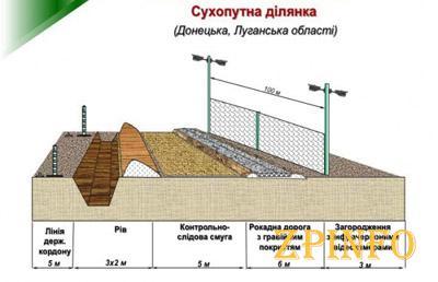 Украинские границы уже к концу этого года планируют полностью укрепить