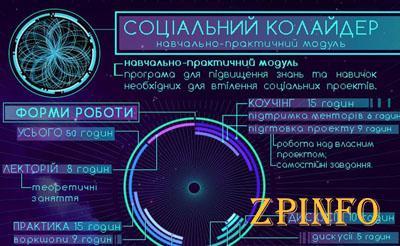 В Запорожье запустят «Социальный коллайдер»